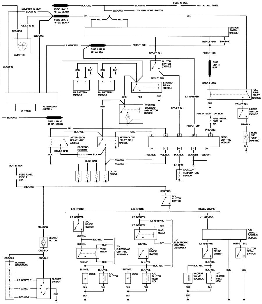 86_B2_Diesel bronco ii wiring diagrams bronco ii corral engine wiring diagram at webbmarketing.co