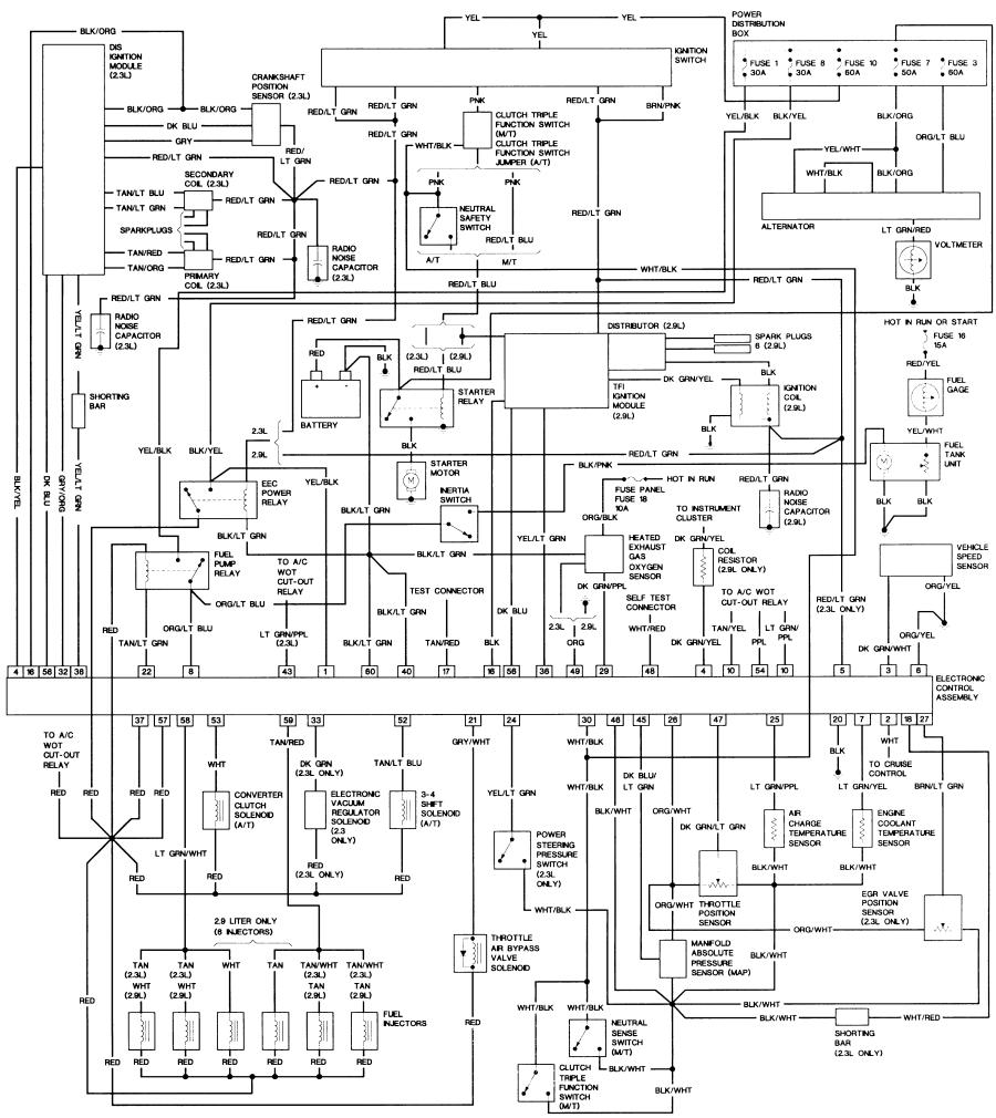 89 mustang ignition wiring diagram 2 3l residential electrical rh bookmyad co 84 mustang fuse box