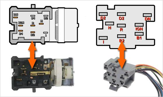 2000 Ford Mustang Headlight Switch Wiring Diagram from www.broncoiicorral.com